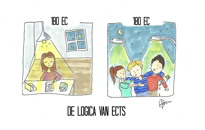 De logica van ECTS kopie